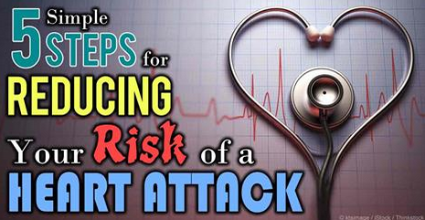 Heart Attack Risk Reduction 10 21:56:55