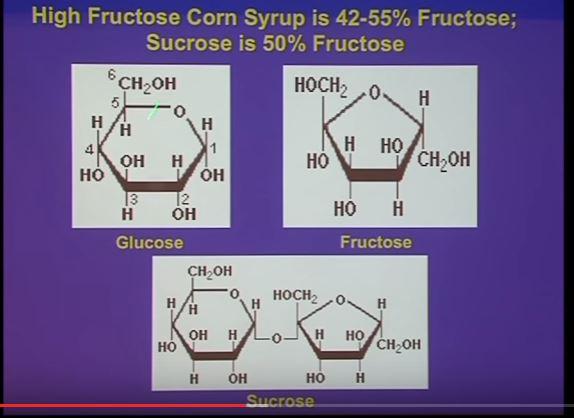 sugar-glucose-fructose